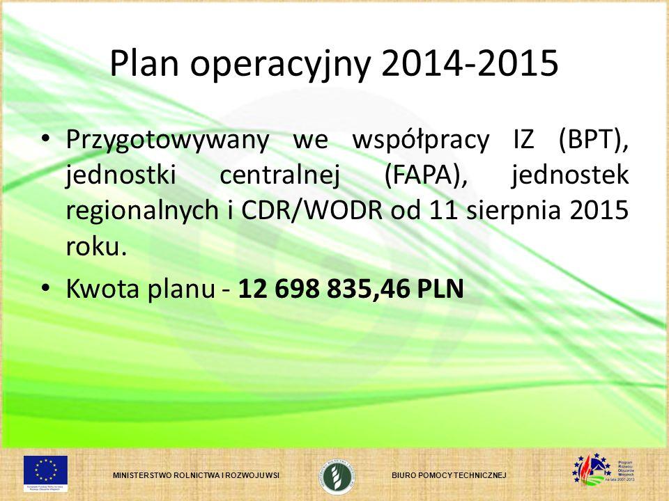 MINISTERSTWO ROLNICTWA I ROZWOJU WSIBIURO POMOCY TECHNICZNEJ Plan operacyjny 2014-2015 Przygotowywany we współpracy IZ (BPT), jednostki centralnej (FAPA), jednostek regionalnych i CDR/WODR od 11 sierpnia 2015 roku.