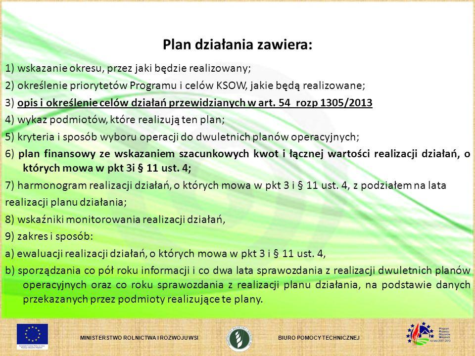 MINISTERSTWO ROLNICTWA I ROZWOJU WSIBIURO POMOCY TECHNICZNEJ Plan działania zawiera: 1) wskazanie okresu, przez jaki będzie realizowany; 2) określenie priorytetów Programu i celów KSOW, jakie będą realizowane; 3) opis i określenie celów działań przewidzianych w art.