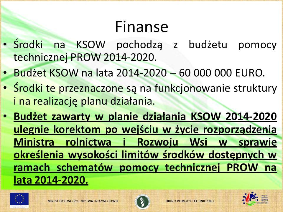 MINISTERSTWO ROLNICTWA I ROZWOJU WSIBIURO POMOCY TECHNICZNEJ Finanse Środki na KSOW pochodzą z budżetu pomocy technicznej PROW 2014-2020.