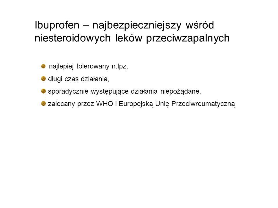 Ibuprofen – najbezpieczniejszy wśród niesteroidowych leków przeciwzapalnych najlepiej tolerowany n.lpz, długi czas działania, sporadycznie występujące