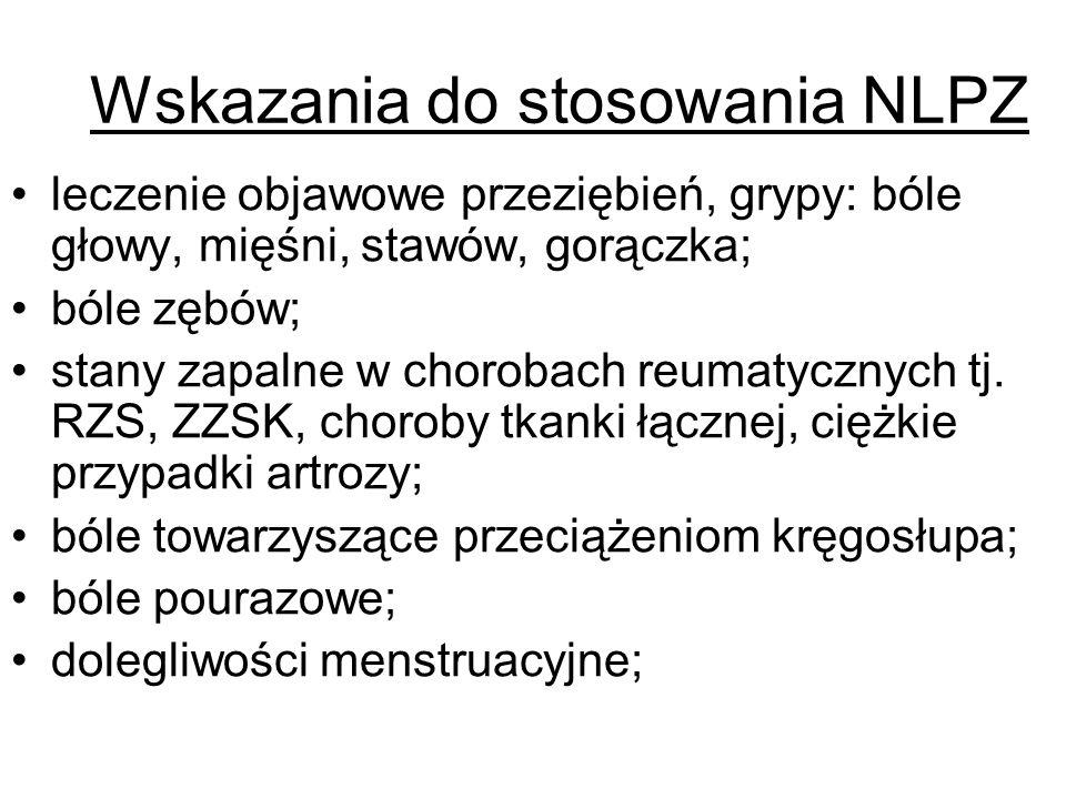 Pirazolony – szkodliwe NLPZ !!.