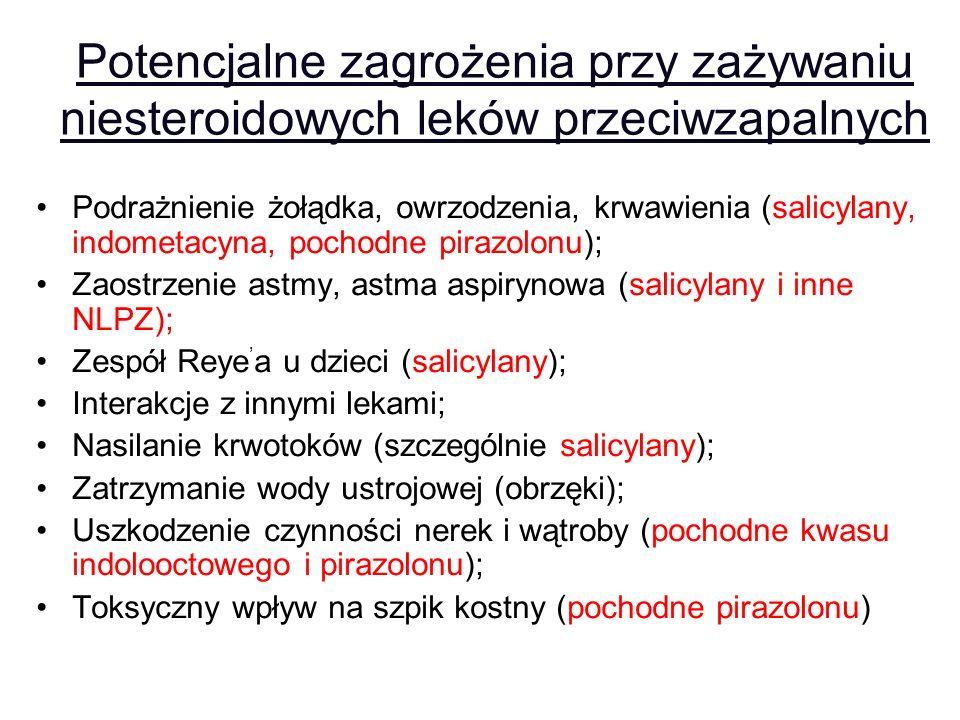 Potencjalne zagrożenia przy zażywaniu niesteroidowych leków przeciwzapalnych Podrażnienie żołądka, owrzodzenia, krwawienia (salicylany, indometacyna,