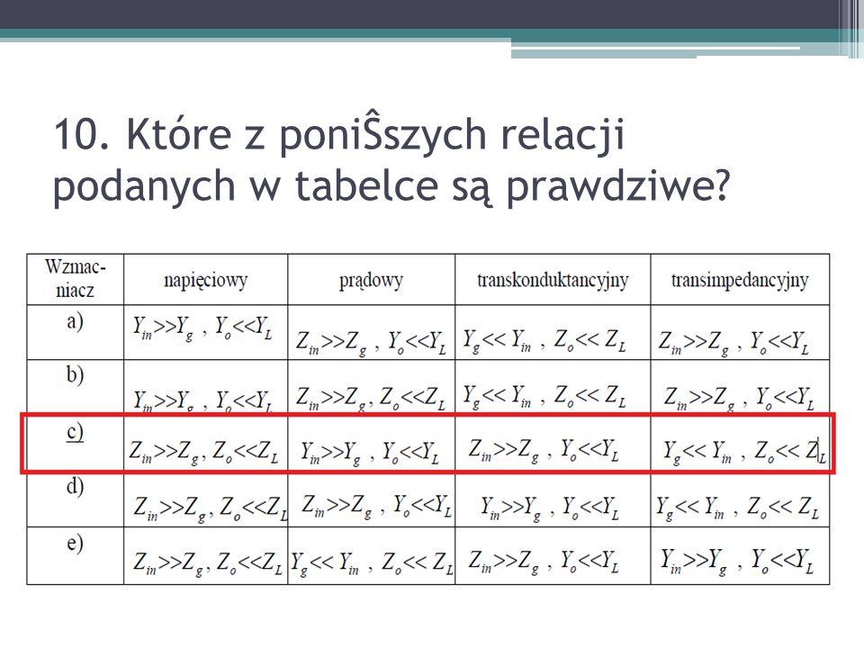 10. Które z poniŜszych relacji podanych w tabelce są prawdziwe?