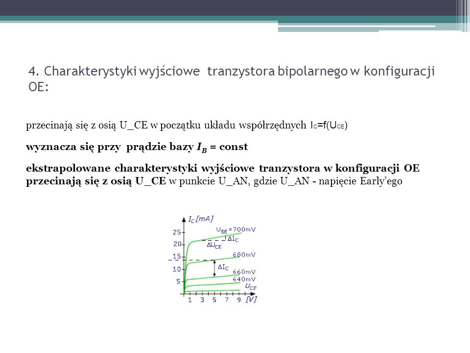 4. Charakterystyki wyjściowe tranzystora bipolarnego w konfiguracji OE: przecinają się z osią U_CE w początku układu współrzędnych I C =f(U CE ) wyzna