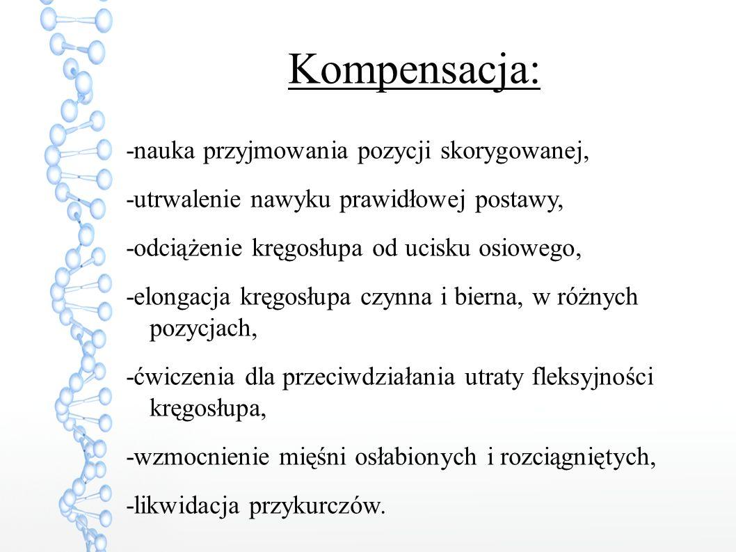 Kompensacja: -likwidacja dystonii mięśniowej, -nauka przyjmowania pozycji skorygowanej, -utrwalenie nawyku postawy prawidłowej, -odciążenie kręgosłupa od ucisku osiowego, -wzmacnianie mięśni osłabionych i rozciągniętych, -rozciągnięcie mięśni nadmiernie napiętych i przykurczonych, -hiperkorekcja nadmiernej kifozy lędźwiowej.
