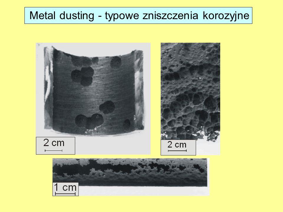 Metal dusting - typowe zniszczenia korozyjne