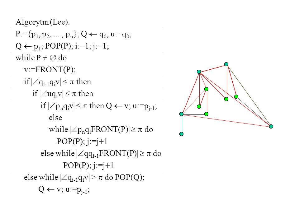 Algorytm (Lee). P:={p 1, p 2,..., p n }; Q  q 0 ; u:=q 0 ; Q  p 1 ; POP(P); i:=1; j:=1; while P   do v:=FRONT(P); if |  q i-1 q i v|   then if