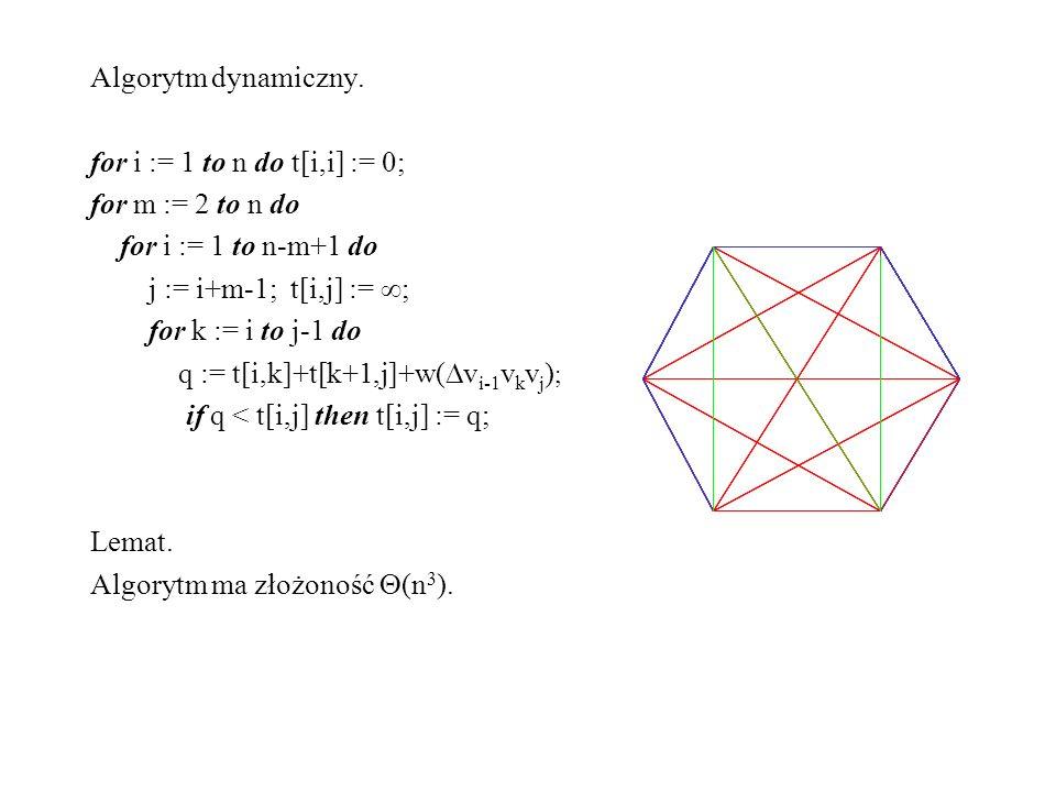 Algorytm dynamiczny. for i := 1 to n do t[i,i] := 0; for m := 2 to n do for i := 1 to n-m+1 do j := i+m-1; t[i,j] :=  ; for k := i to j-1 do q := t[i