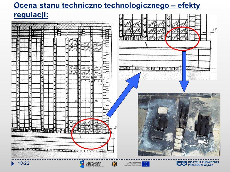 Ocena stanu techniczno technologicznego – efekty regulacji: 10/22