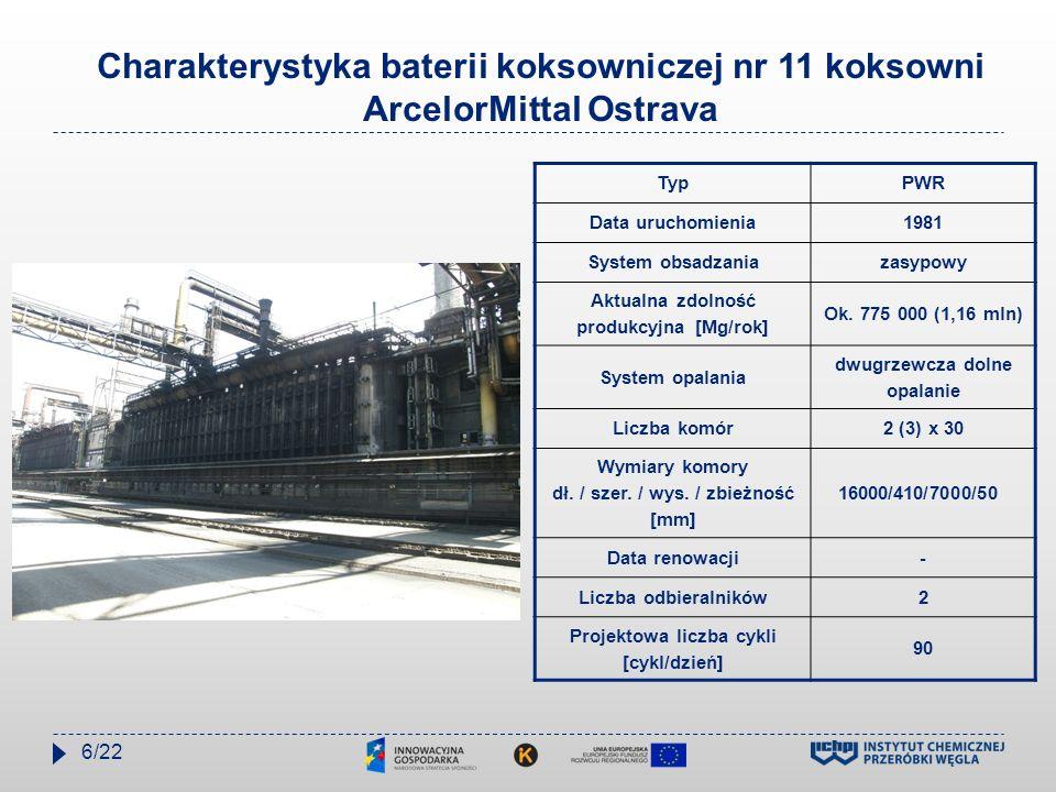 6/22 Charakterystyka baterii koksowniczej nr 11 koksowni ArcelorMittal Ostrava TypPWR Data uruchomienia1981 System obsadzaniazasypowy Aktualna zdolnoś