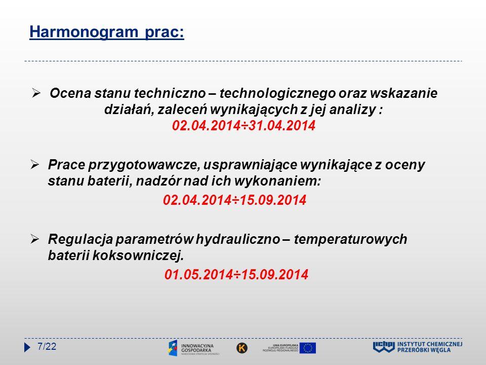 Harmonogram prac:  Ocena stanu techniczno – technologicznego oraz wskazanie działań, zaleceń wynikających z jej analizy : 02.04.2014÷31.04.2014  Pra
