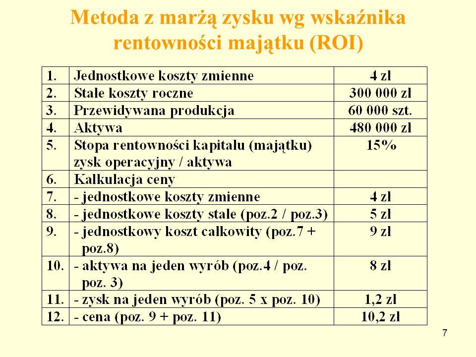 8 Ustalanie ceny cennikowej na podstawie rachunku w stu