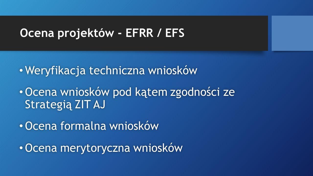 Ocena projektów - EFRR / EFS Weryfikacja techniczna wniosków Weryfikacja techniczna wniosków Ocena wniosków pod kątem zgodności ze Strategią ZIT AJ Ocena wniosków pod kątem zgodności ze Strategią ZIT AJ Ocena formalna wniosków Ocena formalna wniosków Ocena merytoryczna wniosków Ocena merytoryczna wniosków