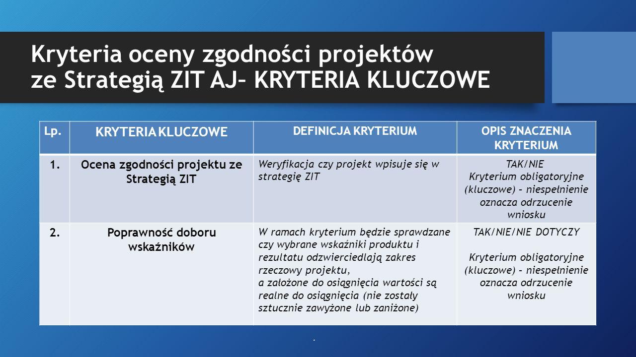 Kryteria oceny zgodności projektów ze Strategią ZIT AJ– KRYTERIA KLUCZOWE Lp.