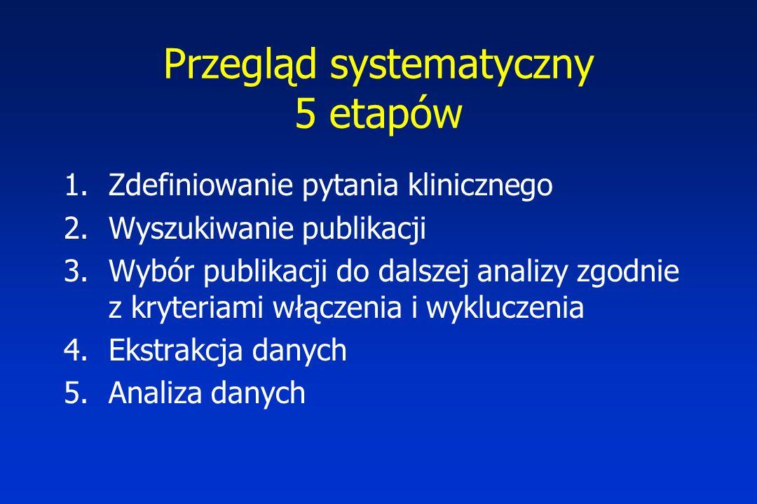 Przegląd systematyczny 5 etapów 1.Zdefiniowanie pytania klinicznego 2.Wyszukiwanie publikacji 3.Wybór publikacji do dalszej analizy zgodnie z kryteriami włączenia i wykluczenia 4.Ekstrakcja danych 5.Analiza danych