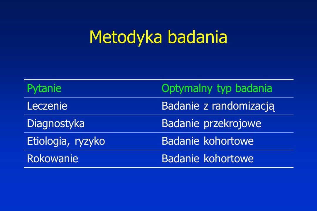 Metodyka badania PytanieOptymalny typ badania LeczenieBadanie z randomizacją DiagnostykaBadanie przekrojowe Etiologia, ryzykoBadanie kohortowe RokowanieBadanie kohortowe