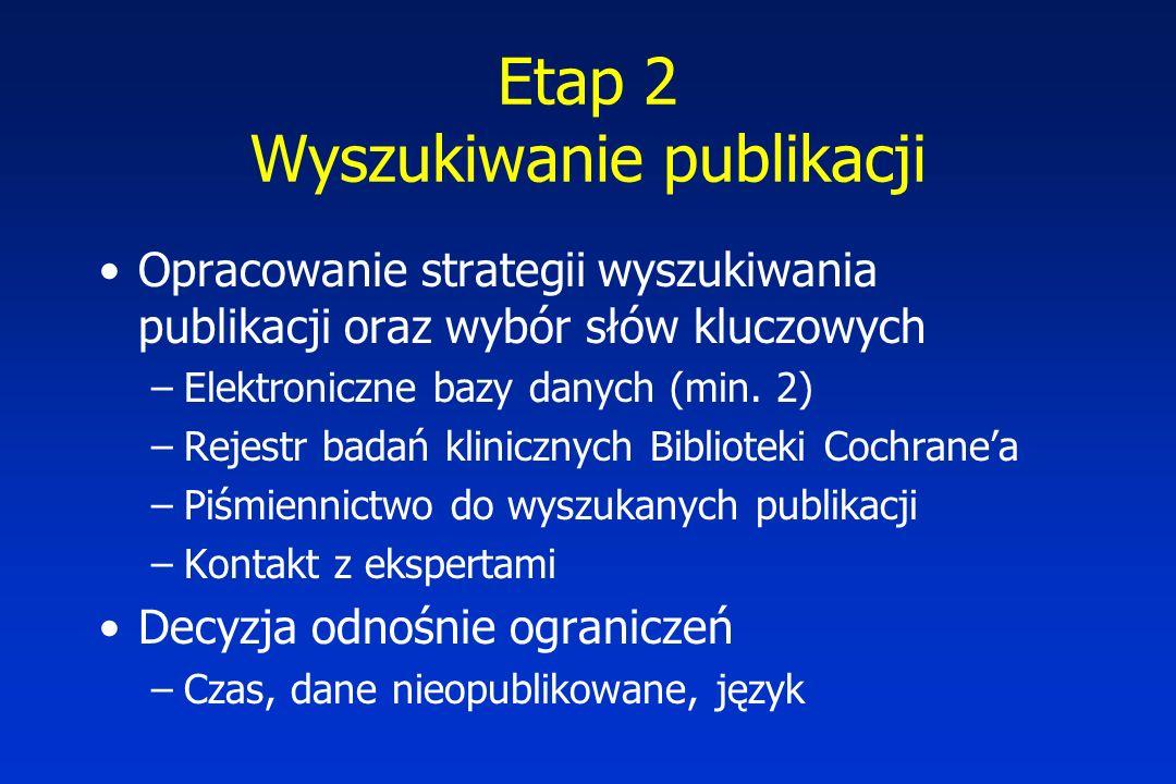 Etap 2 Wyszukiwanie publikacji Opracowanie strategii wyszukiwania publikacji oraz wybór słów kluczowych –Elektroniczne bazy danych (min.