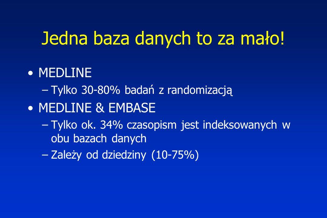 Jedna baza danych to za mało! MEDLINE –Tylko 30-80% badań z randomizacją MEDLINE & EMBASE –Tylko ok. 34% czasopism jest indeksowanych w obu bazach dan