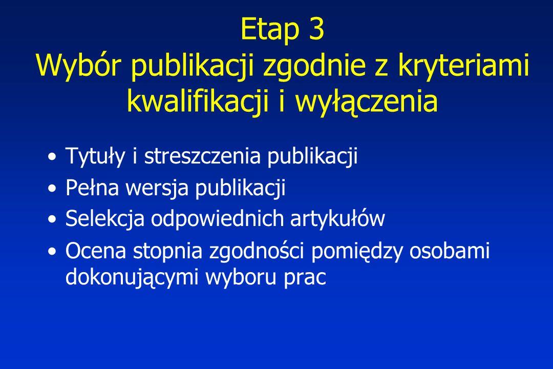 Etap 3 Wybór publikacji zgodnie z kryteriami kwalifikacji i wyłączenia Tytuły i streszczenia publikacji Pełna wersja publikacji Selekcja odpowiednich artykułów Ocena stopnia zgodności pomiędzy osobami dokonującymi wyboru prac