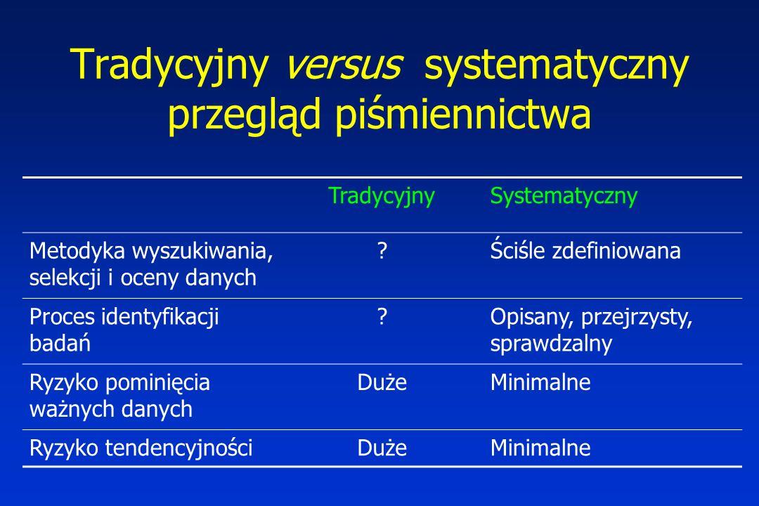 Tradycyjny versus systematyczny przegląd piśmiennictwa TradycyjnySystematyczny Metodyka wyszukiwania, selekcji i oceny danych ?Ściśle zdefiniowana Pro
