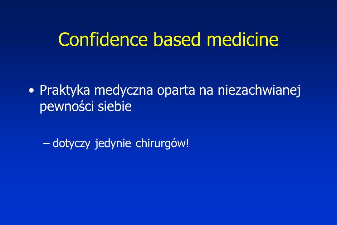 Confidence based medicine Praktyka medyczna oparta na niezachwianej pewności siebie –dotyczy jedynie chirurgów!