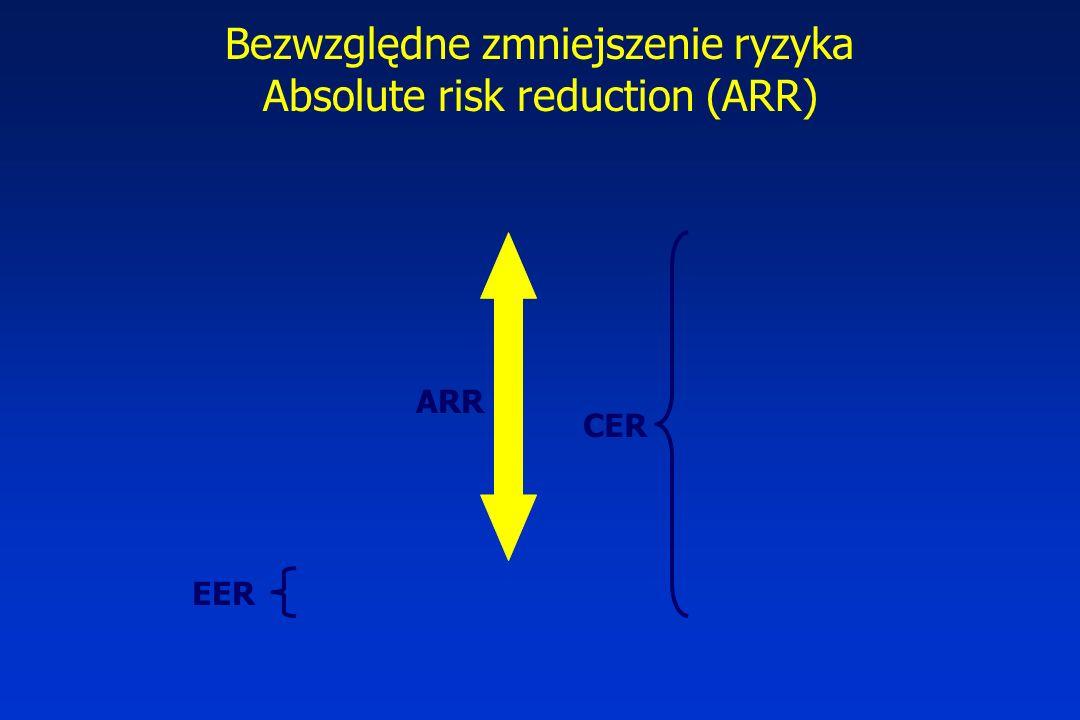 EER CER ARR Bezwzględne zmniejszenie ryzyka Absolute risk reduction (ARR)