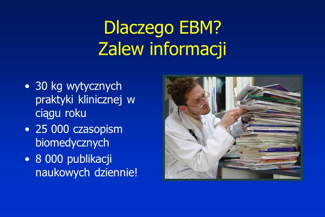 Dlaczego EBM? Zalew informacji 30 kg wytycznych praktyki klinicznej w ciągu roku 25 000 czasopism biomedycznych 8 000 publikacji naukowych dziennie!
