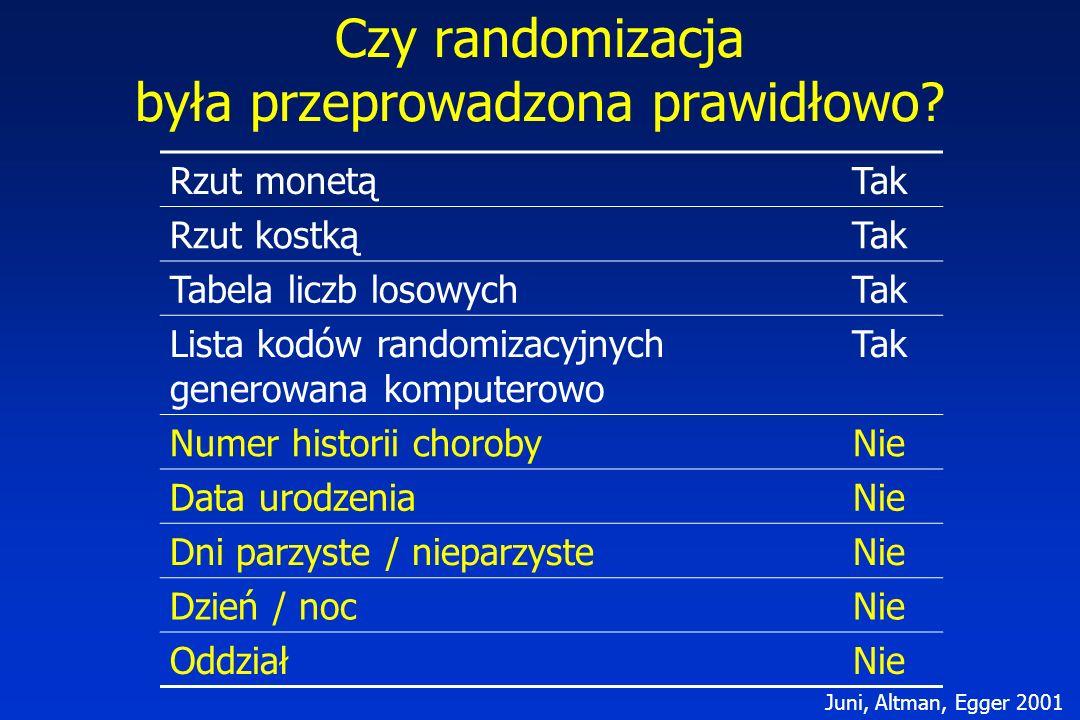 Czy randomizacja była przeprowadzona prawidłowo? Rzut monetąTak Rzut kostkąTak Tabela liczb losowychTak Lista kodów randomizacyjnych generowana komput
