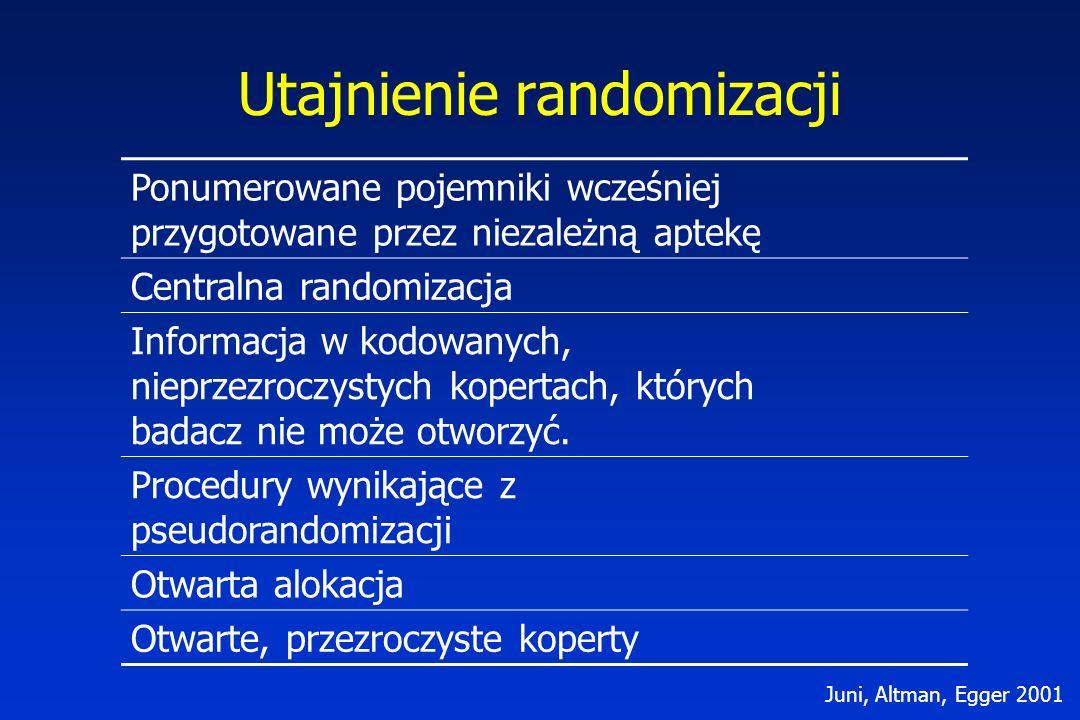 Utajnienie randomizacji Ponumerowane pojemniki wcześniej przygotowane przez niezależną aptekę Centralna randomizacja Informacja w kodowanych, nieprzez