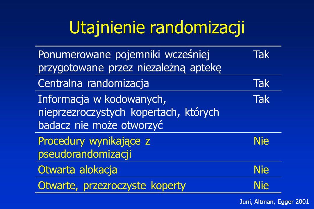 Utajnienie randomizacji Ponumerowane pojemniki wcześniej przygotowane przez niezależną aptekę Tak Centralna randomizacjaTak Informacja w kodowanych, n