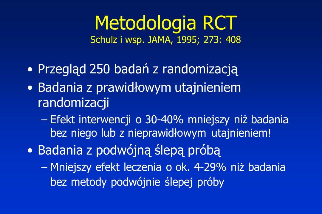 Metodologia RCT Schulz i wsp. JAMA, 1995; 273: 408 Przegląd 250 badań z randomizacją Badania z prawidłowym utajnieniem randomizacji –Efekt interwencji