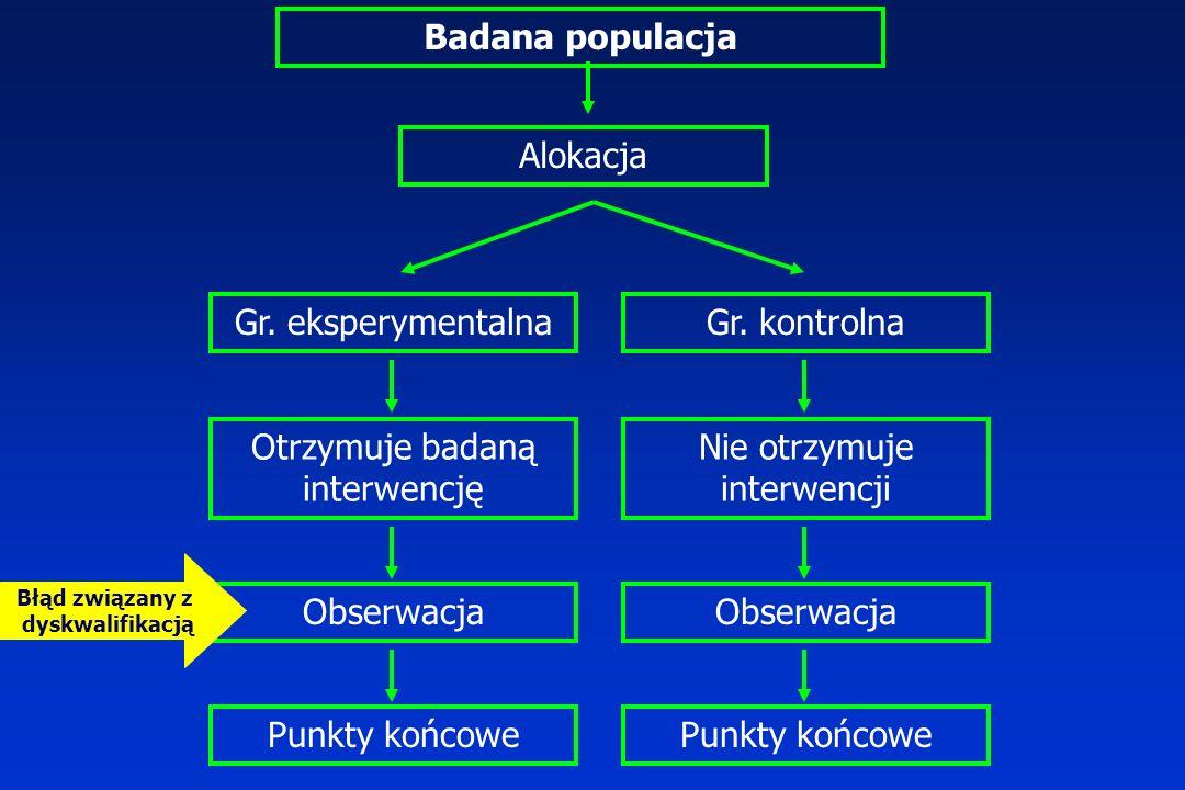 Badana populacja Alokacja Gr.eksperymentalnaGr.