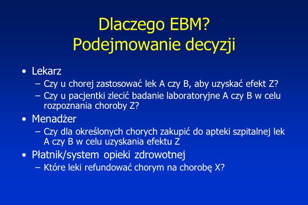 Dlaczego EBM.