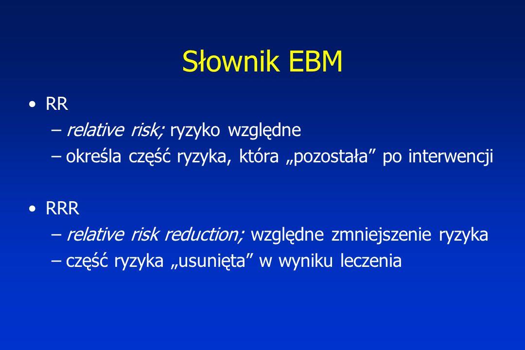 """Słownik EBM RR –relative risk; ryzyko względne –określa część ryzyka, która """"pozostała po interwencji RRR –relative risk reduction; względne zmniejszenie ryzyka –część ryzyka """"usunięta w wyniku leczenia"""