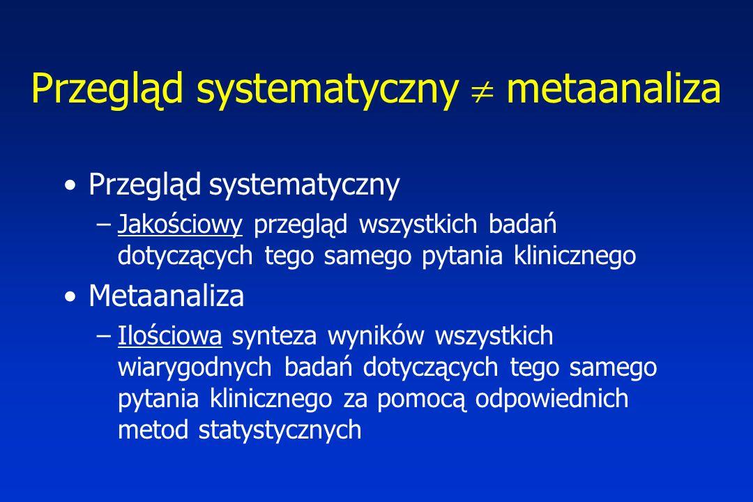 Przegląd systematyczny  metaanaliza Przegląd systematyczny –Jakościowy przegląd wszystkich badań dotyczących tego samego pytania klinicznego Metaanaliza –Ilościowa synteza wyników wszystkich wiarygodnych badań dotyczących tego samego pytania klinicznego za pomocą odpowiednich metod statystycznych