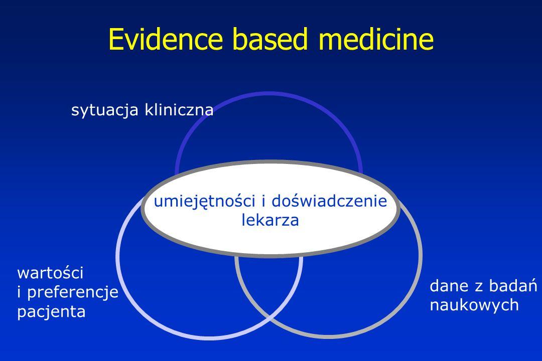 sytuacja kliniczna dane z badań naukowych wartości i preferencje pacjenta umiejętności i doświadczenie lekarza