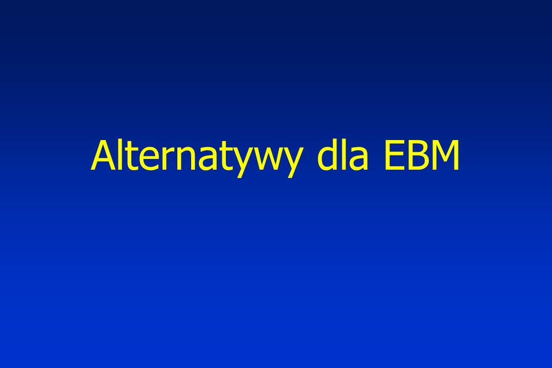Alternatywy dla EBM