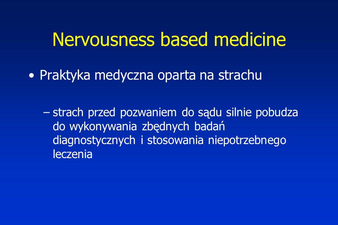 Nervousness based medicine Praktyka medyczna oparta na strachu –strach przed pozwaniem do sądu silnie pobudza do wykonywania zbędnych badań diagnostycznych i stosowania niepotrzebnego leczenia