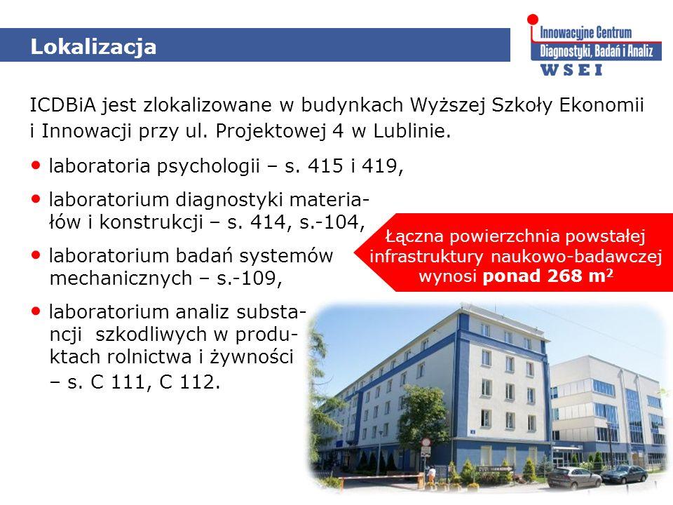 ICDBiA jest zlokalizowane w budynkach Wyższej Szkoły Ekonomii i Innowacji przy ul. Projektowej 4 w Lublinie. laboratoria psychologii – s. 415 i 419, l