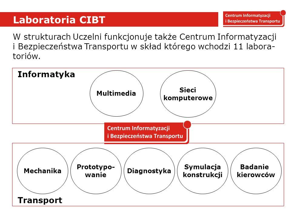 Laboratoria CIBT W strukturach Uczelni funkcjonuje także Centrum Informatyzacji i Bezpieczeństwa Transportu w skład którego wchodzi 11 labora- toriów.
