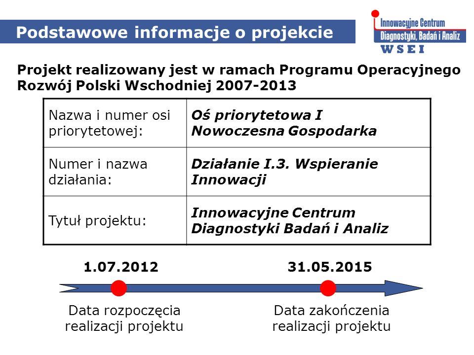 Podstawowe informacje o projekcie Projekt realizowany jest w ramach Programu Operacyjnego Rozwój Polski Wschodniej 2007-2013 Nazwa i numer osi priorytetowej: Oś priorytetowa I Nowoczesna Gospodarka Numer i nazwa działania: Działanie I.3.