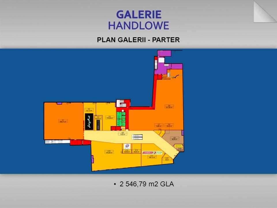 2 546,79 m2 GLA PLAN GALERII - PARTER