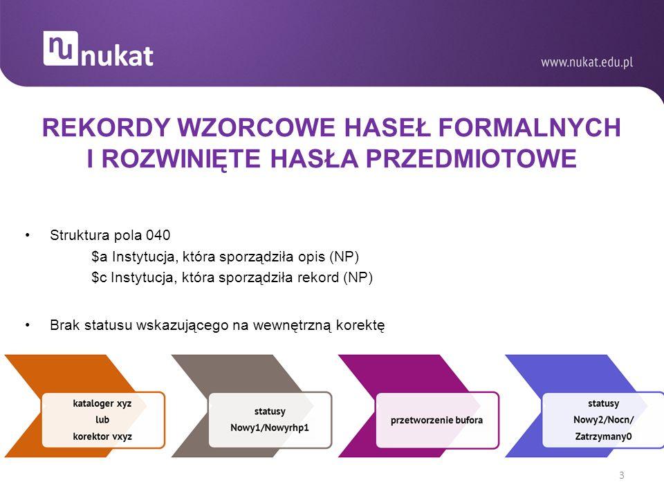 REKORD ANALITYCZNY I kwartał 2014 roku – przygotowanie zasad katalogowania rekordów analitycznych.