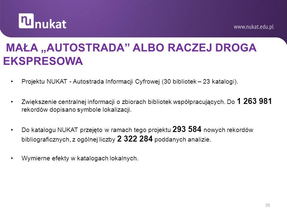 """MAŁA """"AUTOSTRADA ALBO RACZEJ DROGA EKSPRESOWA Projektu NUKAT - Autostrada Informacji Cyfrowej (30 bibliotek – 23 katalogi)."""
