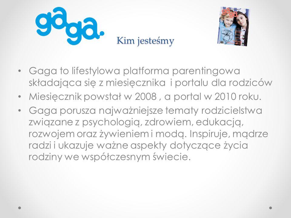 Kim jesteśmy Gaga to lifestylowa platforma parentingowa składająca się z miesięcznika i portalu dla rodziców Miesięcznik powstał w 2008, a portal w 2010 roku.