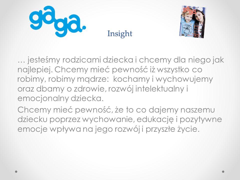 Portal egagga.pl Formaty
