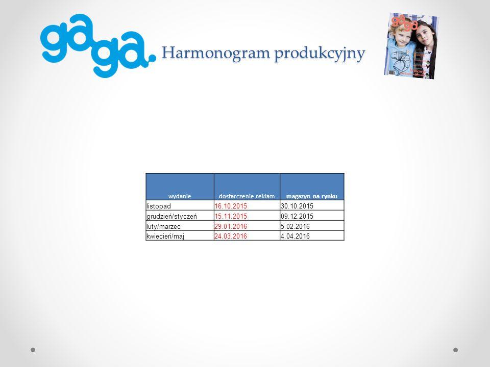 Harmonogram produkcyjny Harmonogram produkcyjny wydaniedostarczenie reklammagazyn na rynku listopad16.10.201530.10.2015 grudzień/styczeń15.11.201509.12.2015 luty/marzec29.01.20165.02.2016 kwiecień/maj24.03.20164.04.2016