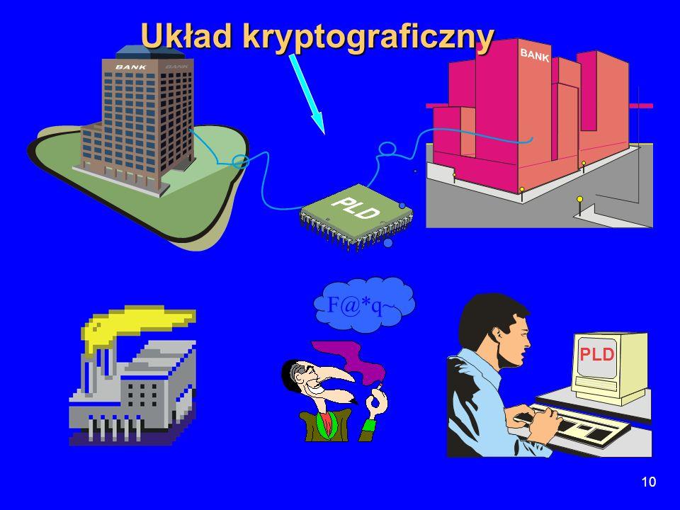 10 F@*q~ PLD Układ kryptograficzny