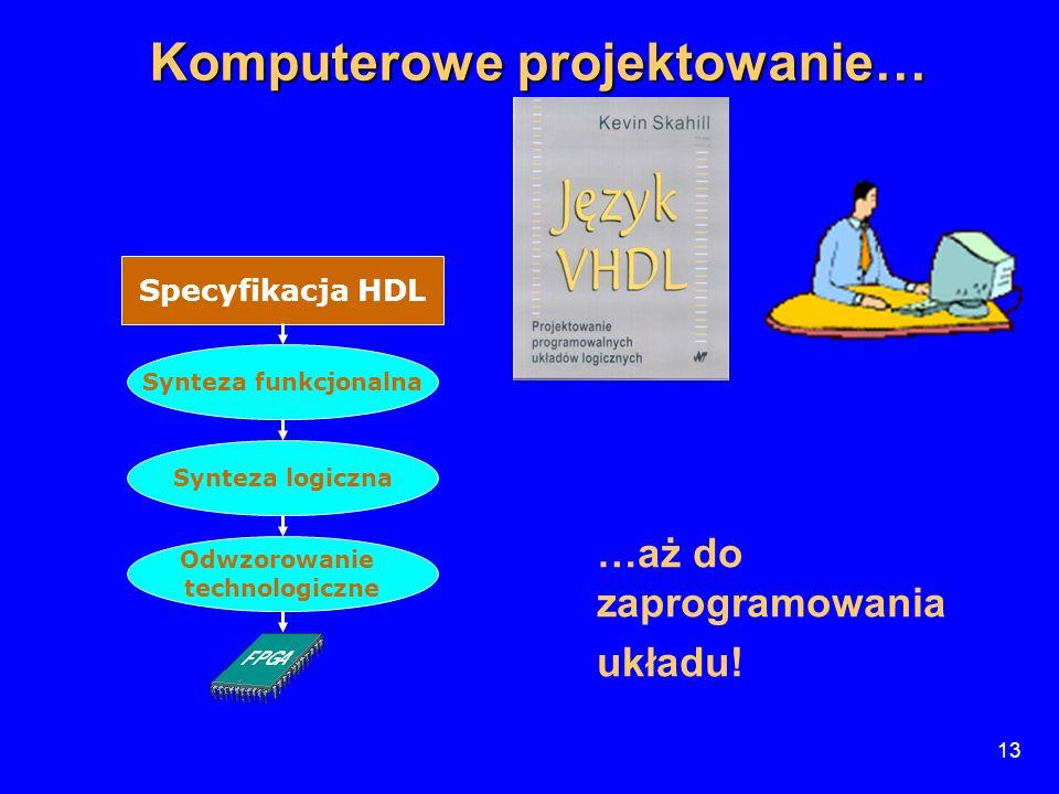 13 Specyfikacja HDL Synteza funkcjonalna Synteza logiczna Odwzorowanie technologiczne 13 Komputerowe projektowanie… …aż do zaprogramowania układu!