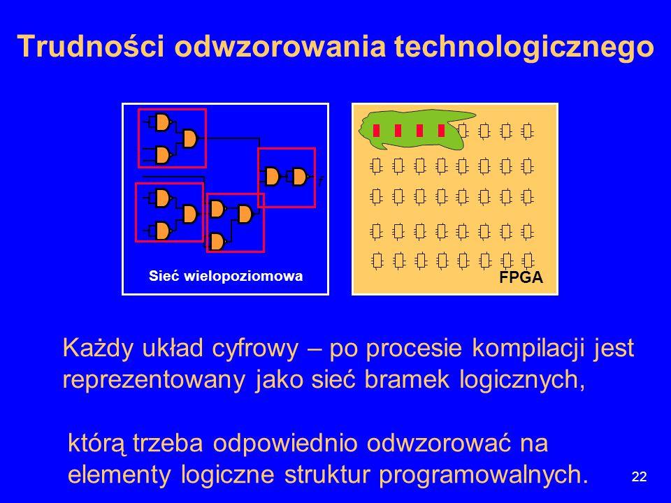 Trudności odwzorowania technologicznego f Sieć wielopoziomowa FPGA Każdy układ cyfrowy – po procesie kompilacji jest reprezentowany jako sieć bramek l
